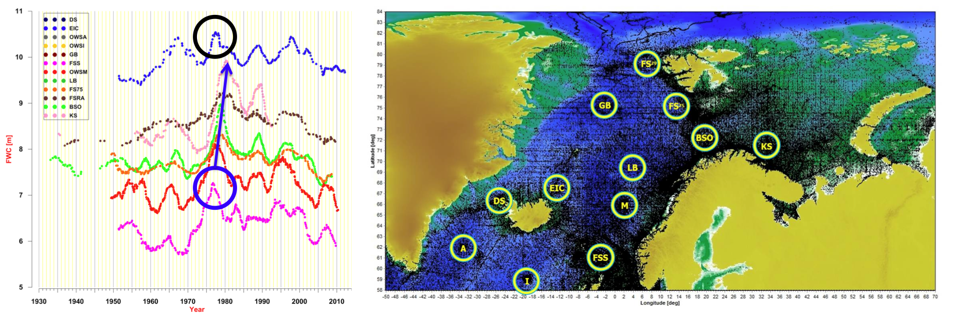 On the left the fresh water content time series computed from in-situ data at the respectively named areas is presented. It shows an anomaly propagating from the south to the north in the map on the right. The signal coincides with an anomaly entering the system in the East Iceland Current (EIC) (source: Climatological Atlas of the Nordic Seas and Northern North Atlantic, 2013)